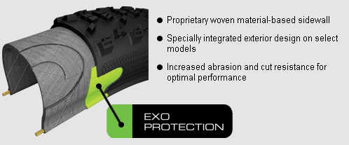 bocna vystuz EXO Protection